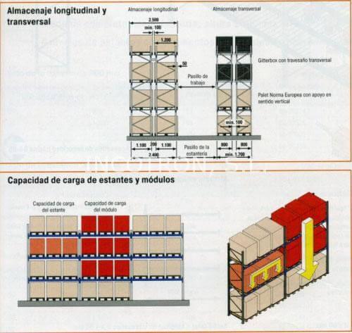 mobiliario farmacia estanteria palets 2